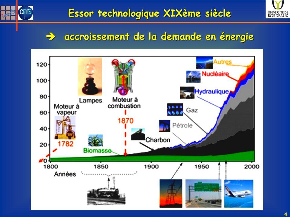 Essor technologique XIXème siècle accroissement de la demande en énergie accroissement de la demande en énergie 4