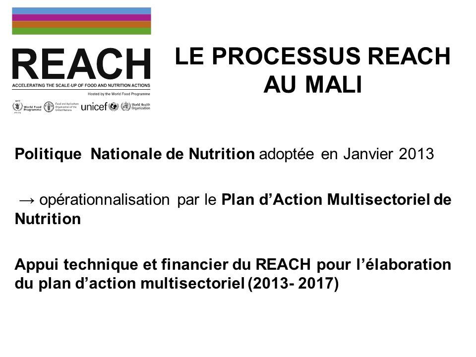 LE PROCESSUS REACH AU MALI Politique Nationale de Nutrition adoptée en Janvier 2013 opérationnalisation par le Plan dAction Multisectoriel de Nutrition Appui technique et financier du REACH pour lélaboration du plan daction multisectoriel (2013- 2017)