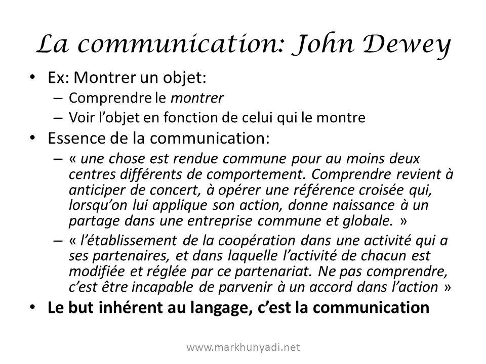 La communication: John Dewey Ex: Montrer un objet: – Comprendre le montrer – Voir lobjet en fonction de celui qui le montre Essence de la communicatio