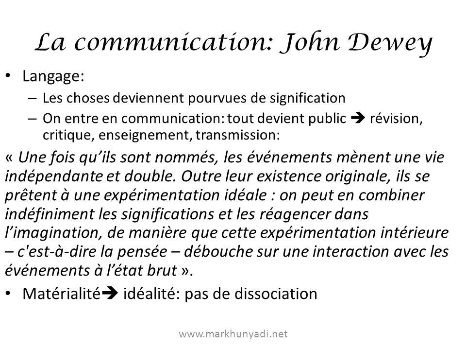 La communication: John Dewey Langage: – Les choses deviennent pourvues de signification – On entre en communication: tout devient public révision, cri