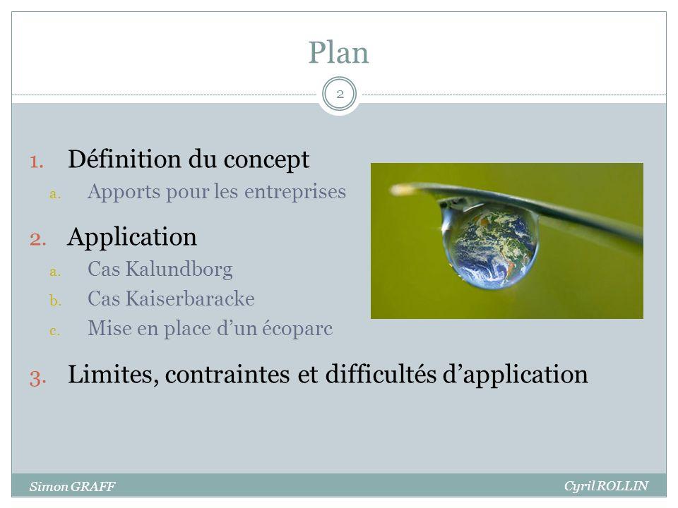 Plan 1.Définition du concept a. Apports pour les entreprises 2.