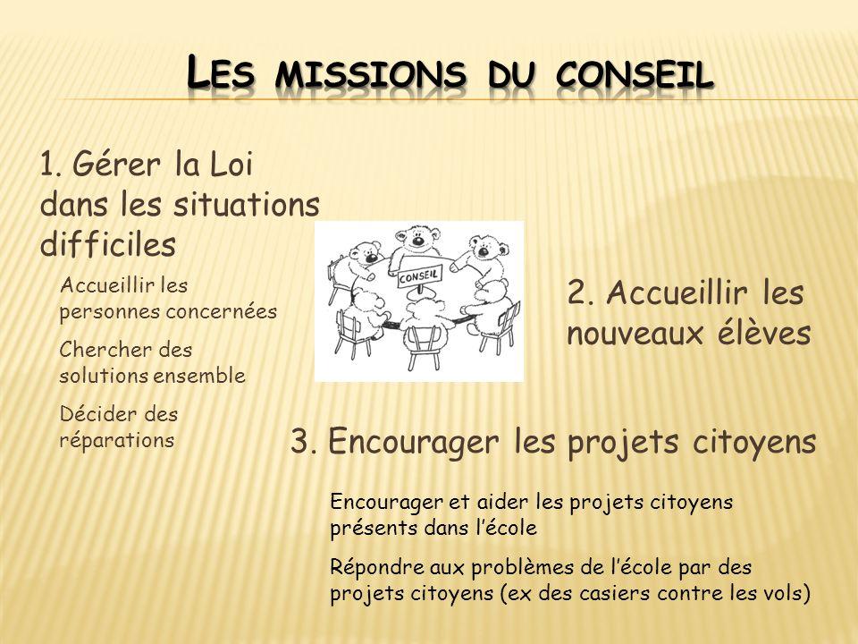 3. Encourager les projets citoyens 1. Gérer la Loi dans les situations difficiles 2. Accueillir les nouveaux élèves Accueillir les personnes concernée
