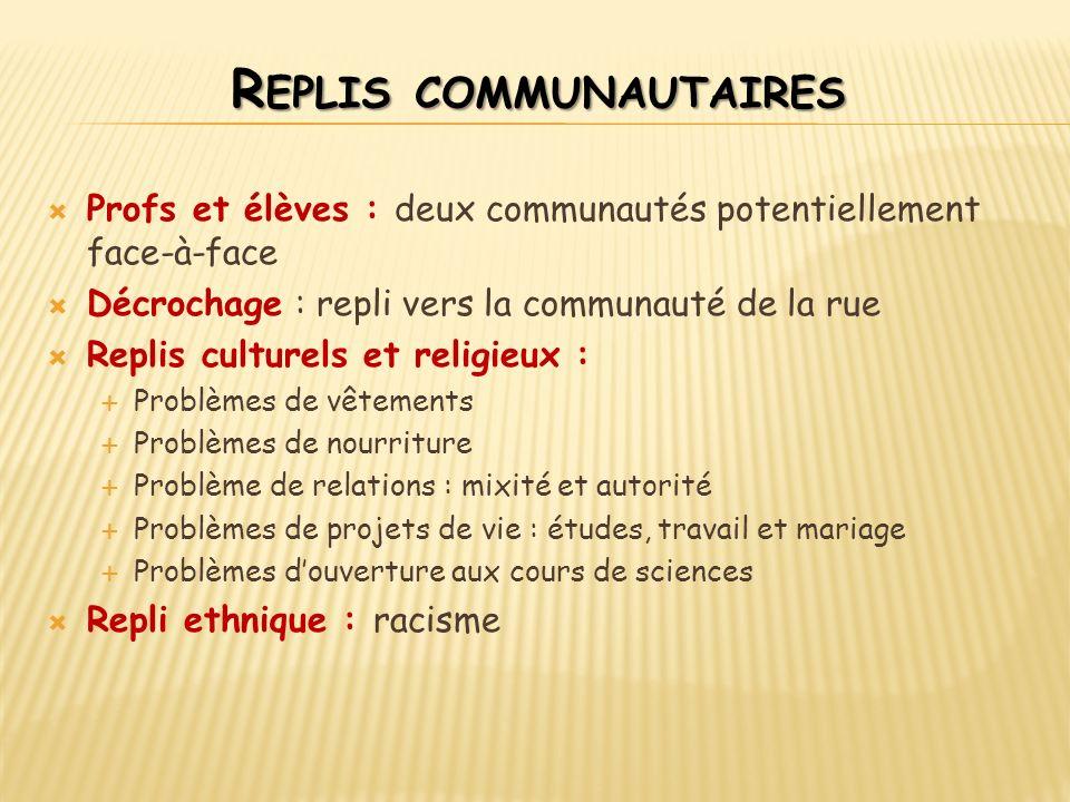 R EPLIS COMMUNAUTAIRES Profs et élèves : deux communautés potentiellement face-à-face Décrochage : repli vers la communauté de la rue Replis culturels