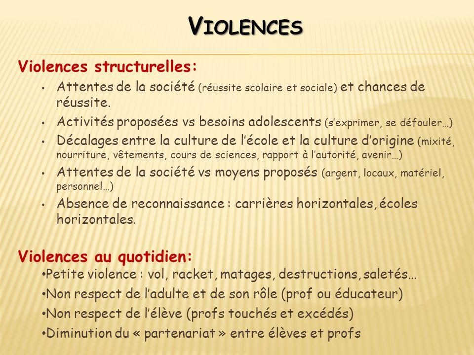 V IOLENCES Violences structurelles: Attentes de la société (réussite scolaire et sociale) et chances de réussite. Activités proposées vs besoins adole