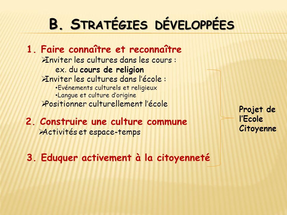 B. S TRATÉGIES DÉVELOPPÉES 1.Faire connaître et reconnaître Inviter les cultures dans les cours : ex. du cours de religion Inviter les cultures dans l