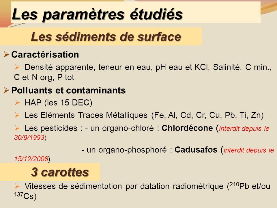 Les paramètres étudiés Caractérisation Densité apparente, teneur en eau, pH eau et KCl, Salinité, C min., C et N org, P tot Polluants et contaminants