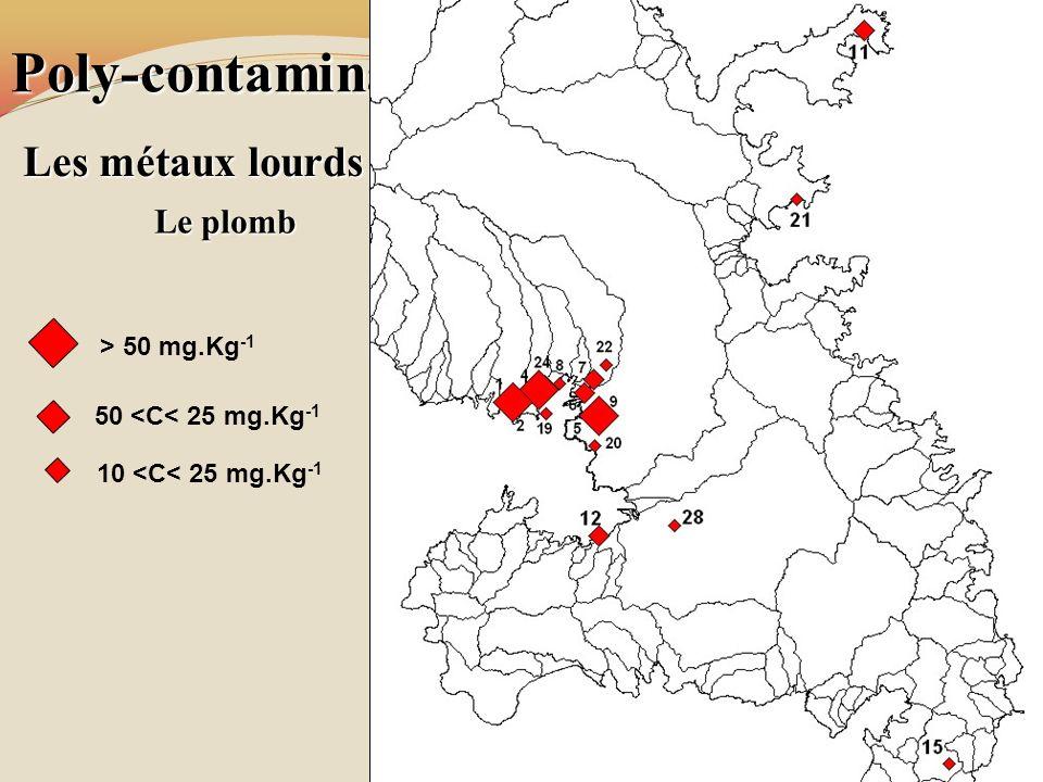 Poly-contamination des sols de mangrove Les métaux lourds Le plomb 50 <C< 25 mg.Kg -1 > 50 mg.Kg -1 10 <C< 25 mg.Kg -1