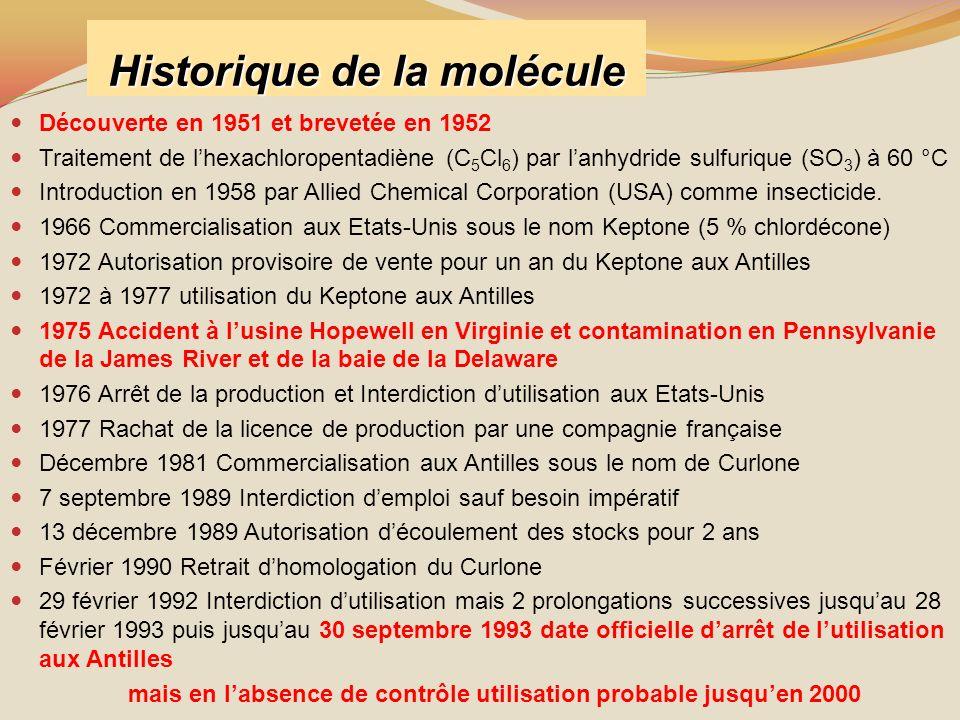 Historique de la molécule Découverte en 1951 et brevetée en 1952 Traitement de lhexachloropentadiène (C 5 Cl 6 ) par lanhydride sulfurique (SO 3 ) à 6