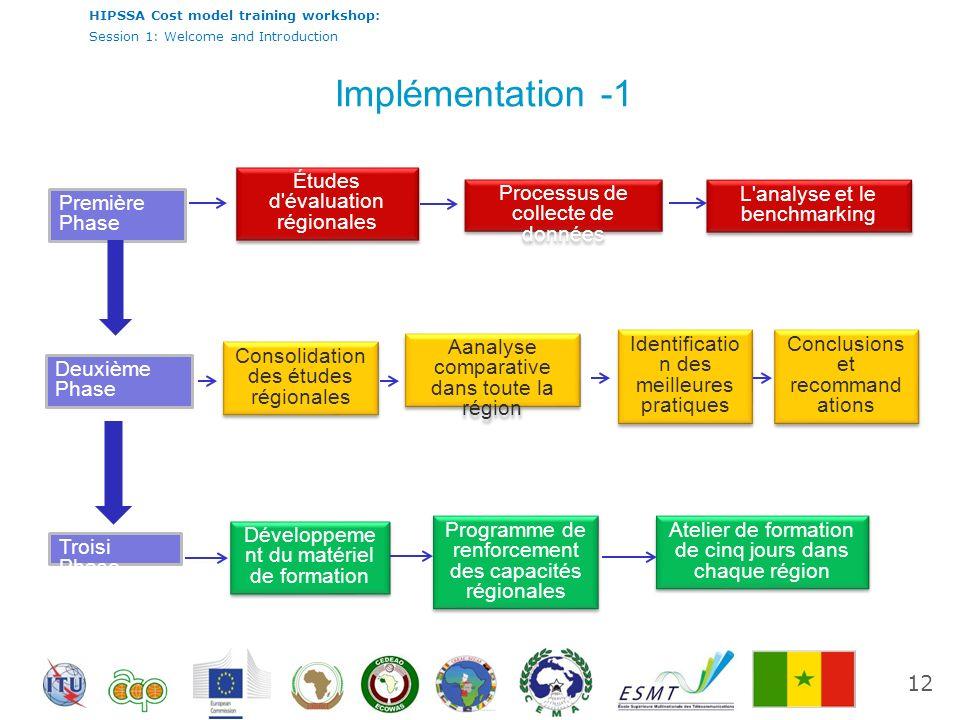 HIPSSA Cost model training workshop: Session 1: Welcome and Introduction Première Phase Processus de collecte de données L'analyse et le benchmarking