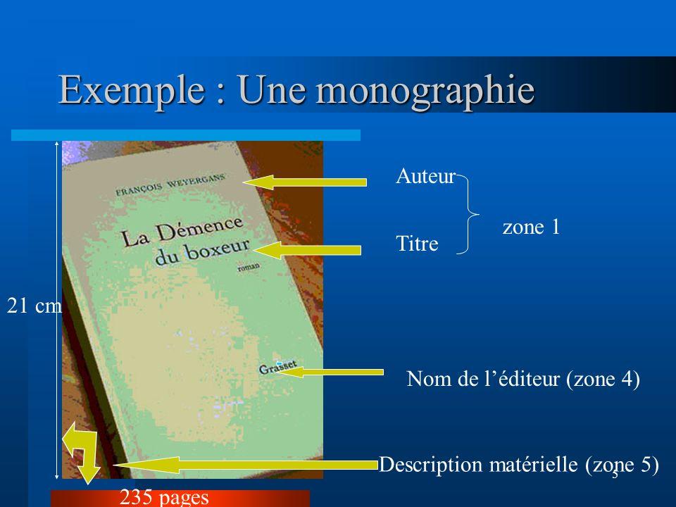 5 Exemple : Une monographie Auteur Titre Nom de léditeur (zone 4) 21 cm 235 pages Description matérielle (zone 5) zone 1