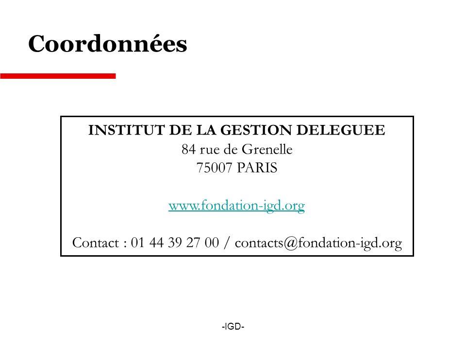 -IGD- Coordonnées INSTITUT DE LA GESTION DELEGUEE 84 rue de Grenelle 75007 PARIS www.fondation-igd.org Contact : 01 44 39 27 00 / contacts@fondation-igd.org