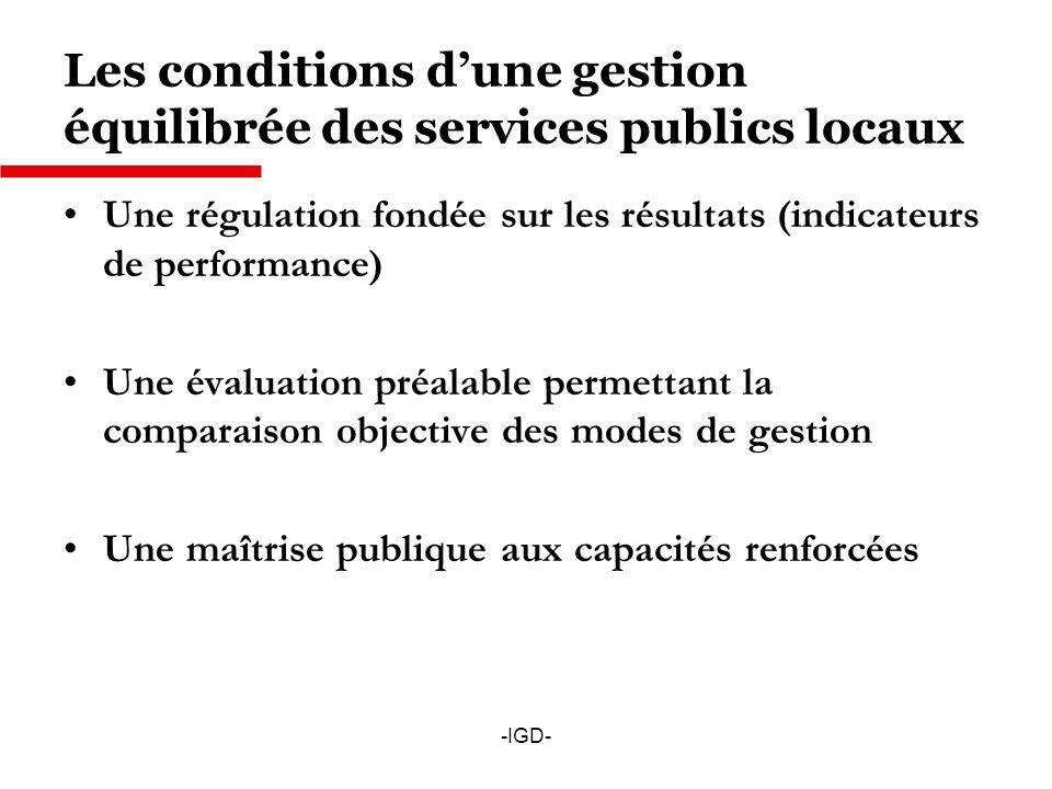 -IGD- Les conditions dune gestion équilibrée des services publics locaux Une régulation fondée sur les résultats (indicateurs de performance) Une évaluation préalable permettant la comparaison objective des modes de gestion Une maîtrise publique aux capacités renforcées