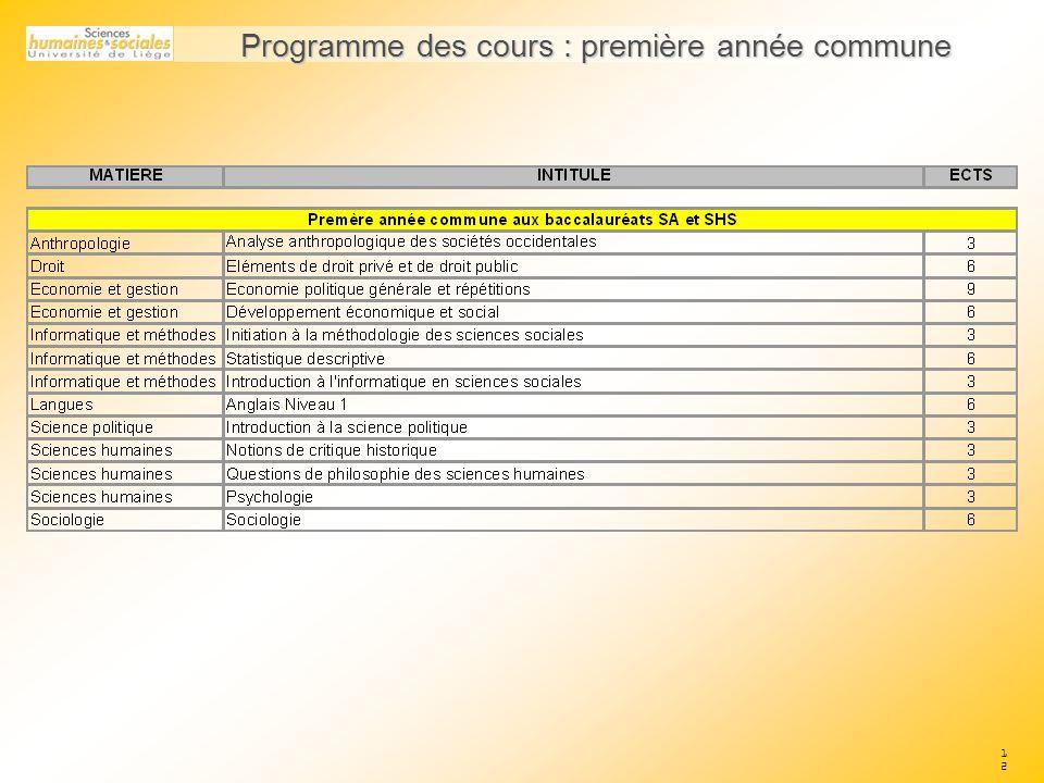 12 Programme des cours : première année commune
