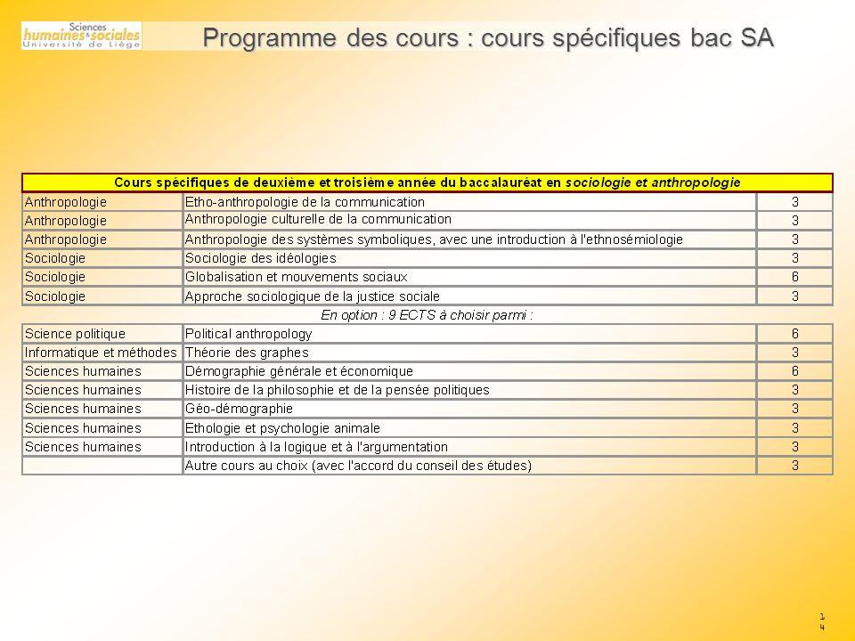 14 Programme des cours : cours spécifiques bac SA