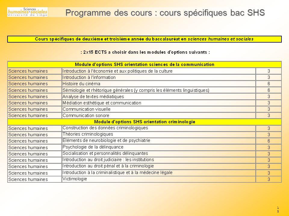15 Programme des cours : cours spécifiques bac SHS