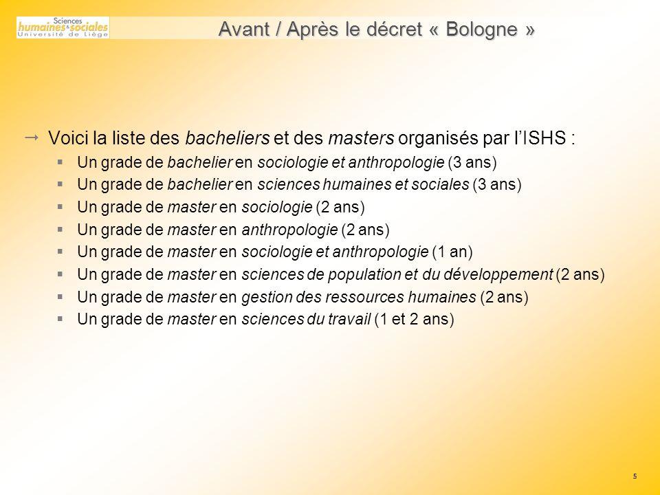 16 Programme des cours : cours spécifiques bac SHS (suite)