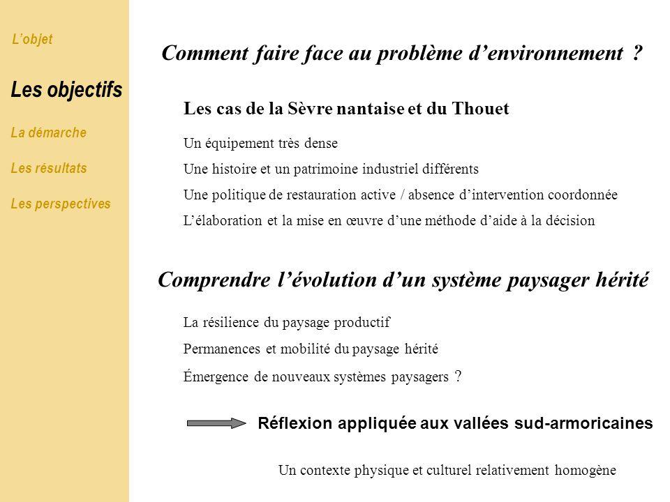 Comment faire face au problème denvironnement ? Les cas de la Sèvre nantaise et du Thouet Un équipement très dense Une politique de restauration activ