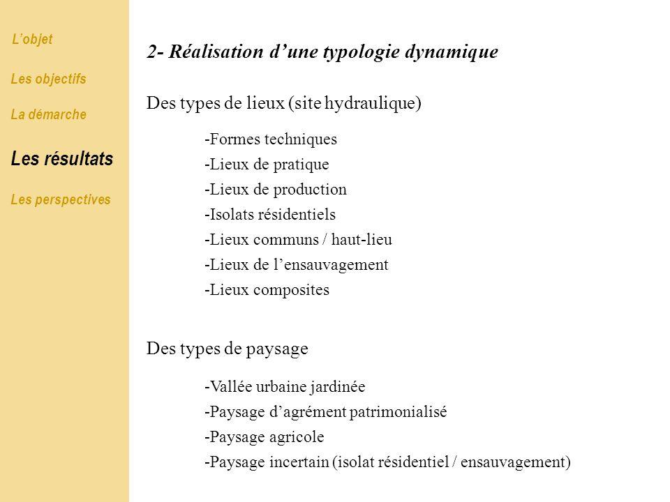 Lobjet Les objectifs La démarche Les résultats Les perspectives 2- Réalisation dune typologie dynamique Des types de lieux (site hydraulique) -Formes