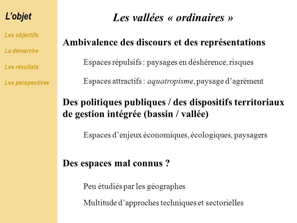 Les vallées « ordinaires » Ambivalence des discours et des représentations Espaces répulsifs : paysages en déshérence, risques Espaces attractifs : aq