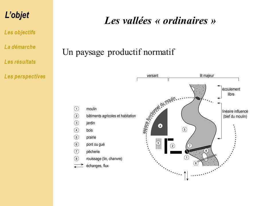 Les vallées « ordinaires » Un paysage productif normatif Lobjet Les objectifs La démarche Les résultats Les perspectives
