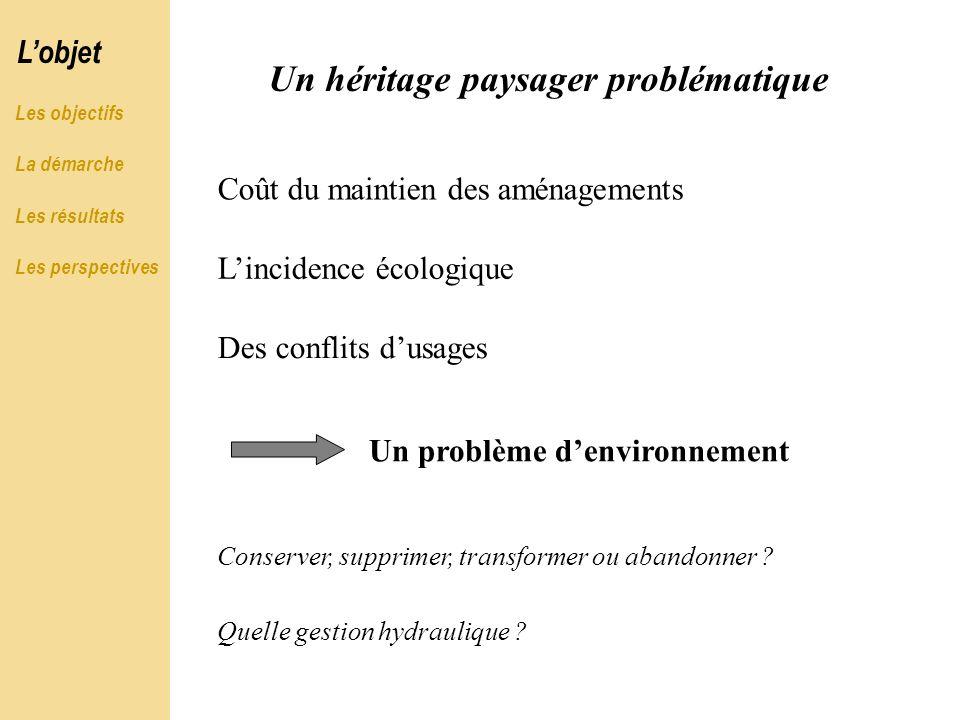 Comment faire face au problème denvironnement .