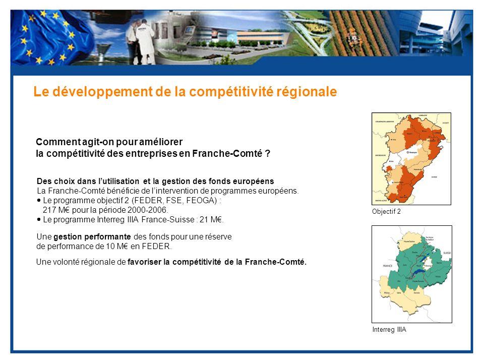 Comment agit-on pour améliorer la compétitivité des entreprises en Franche-Comté ? Le développement de la compétitivité régionale Des choix dans lutil