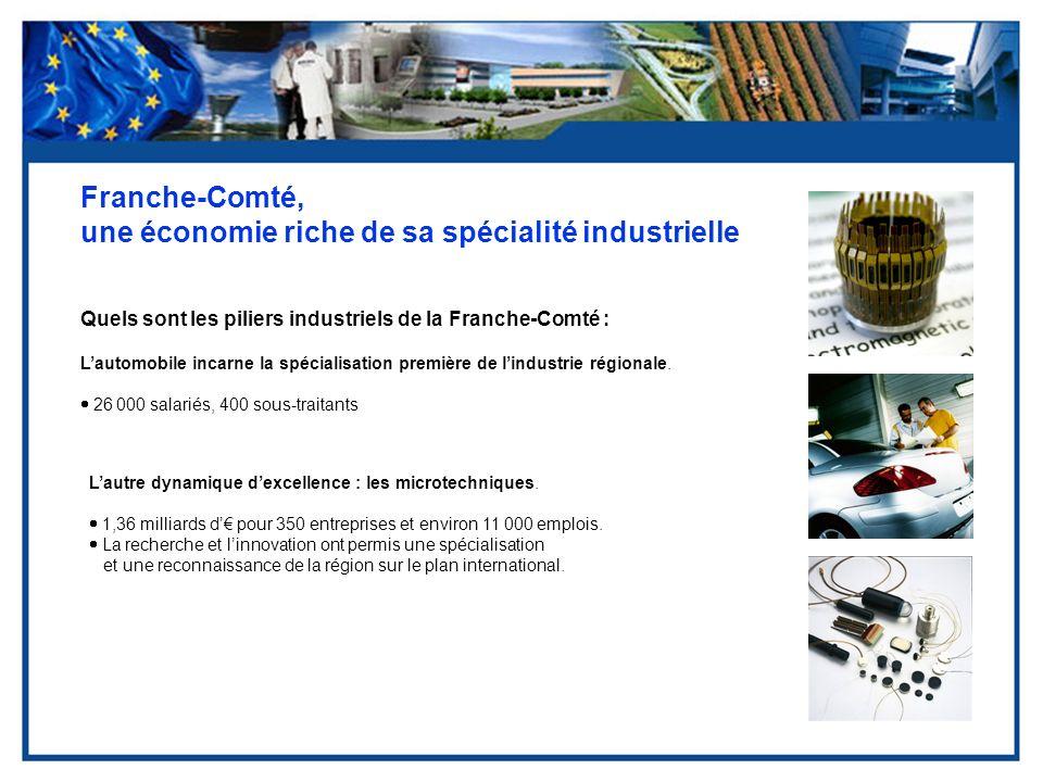 Franche-Comté, une économie riche de sa spécialité industrielle Quels sont les piliers industriels de la Franche-Comté : Lautomobile incarne la spécia