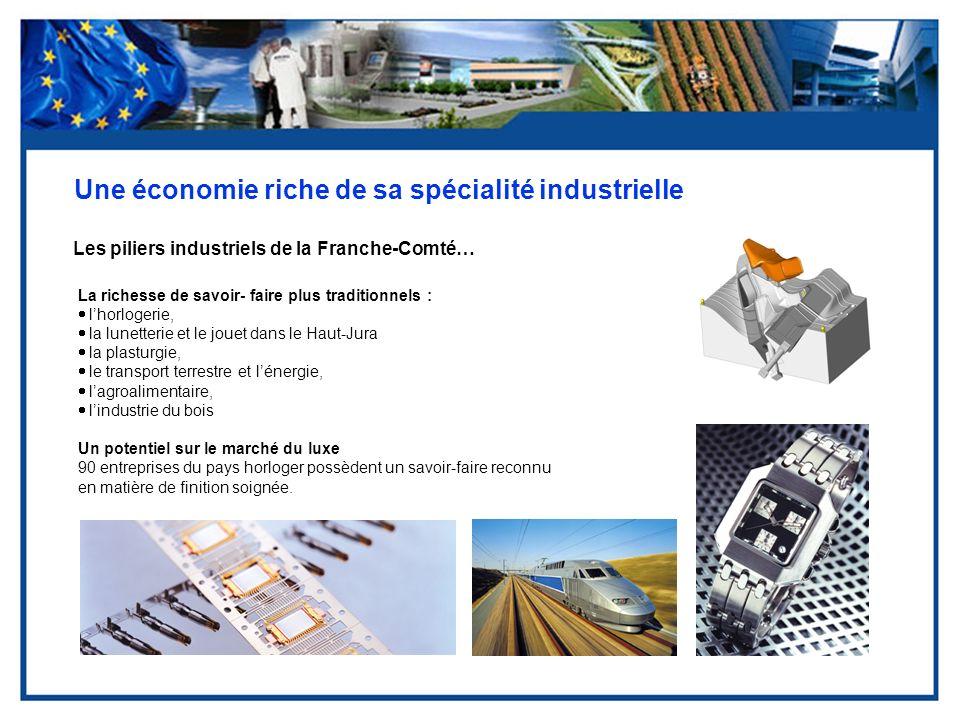 Une économie riche de sa spécialité industrielle Les piliers industriels de la Franche-Comté… La richesse de savoir- faire plus traditionnels : lhorlo