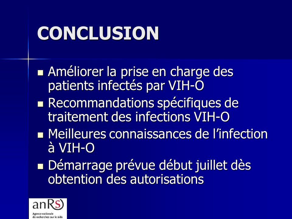 CONCLUSION Améliorer la prise en charge des patients infectés par VIH-O Améliorer la prise en charge des patients infectés par VIH-O Recommandations spécifiques de traitement des infections VIH-O Recommandations spécifiques de traitement des infections VIH-O Meilleures connaissances de linfection à VIH-O Meilleures connaissances de linfection à VIH-O Démarrage prévue début juillet dès obtention des autorisations Démarrage prévue début juillet dès obtention des autorisations