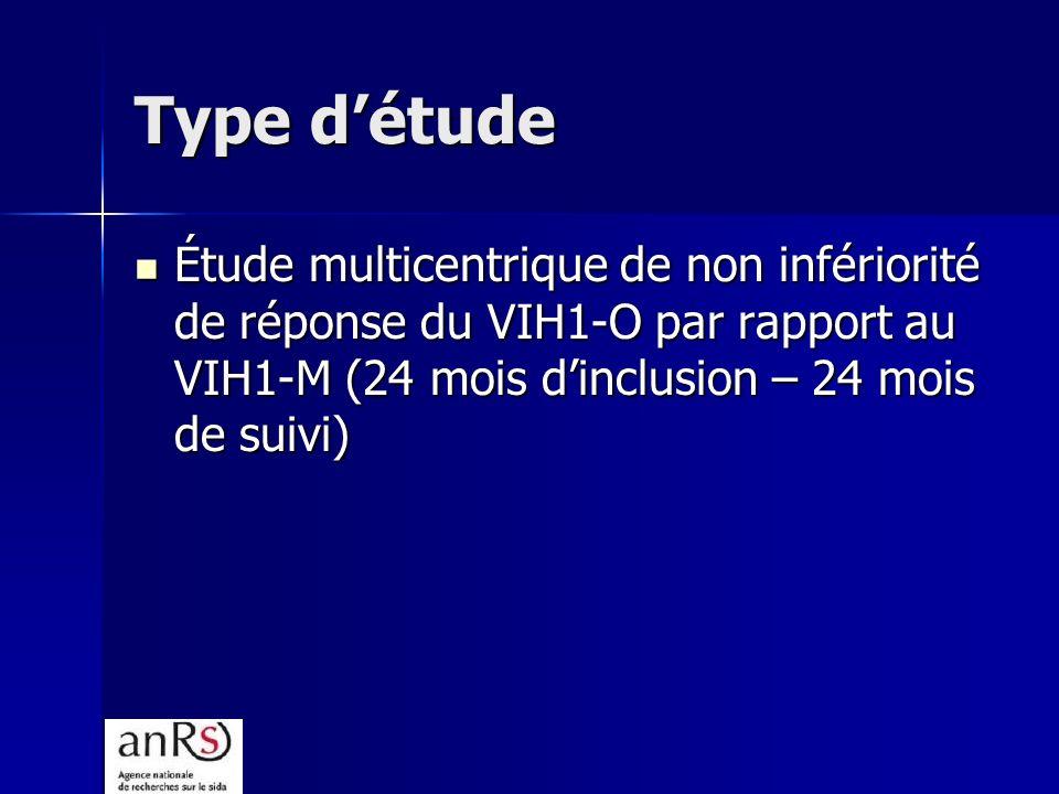 Type détude Étude multicentrique de non infériorité de réponse du VIH1-O par rapport au VIH1-M (24 mois dinclusion – 24 mois de suivi) Étude multicentrique de non infériorité de réponse du VIH1-O par rapport au VIH1-M (24 mois dinclusion – 24 mois de suivi)