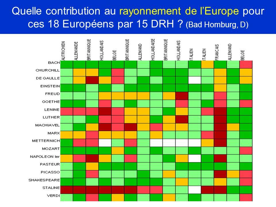 Quelle contribution au rayonnement de lEurope pour ces 18 Européens par 15 DRH ? (Bad Homburg, D)