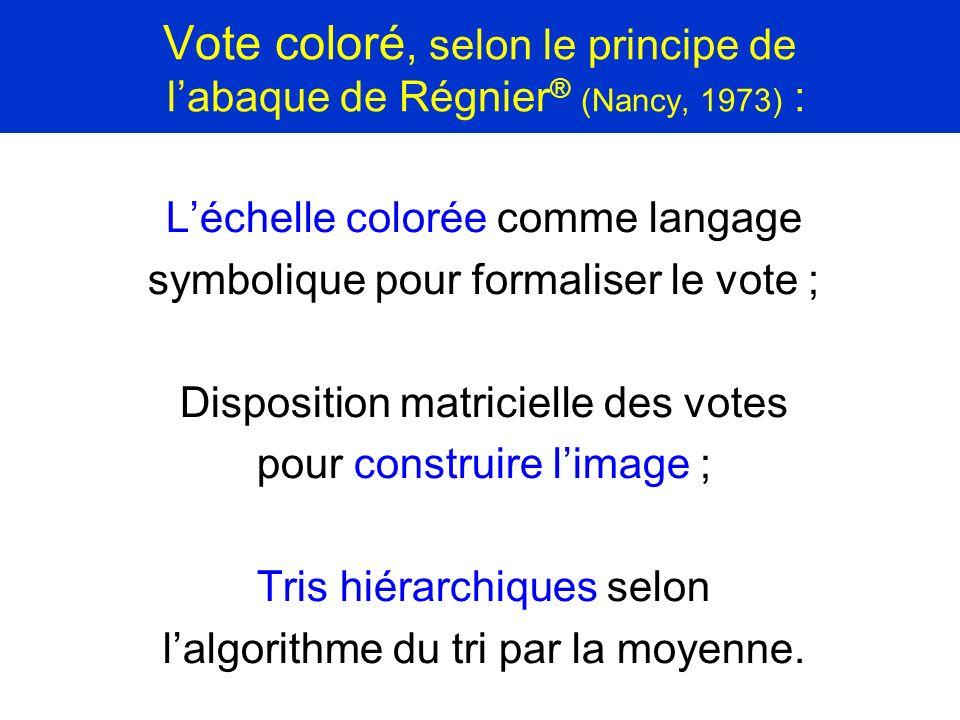 Vote coloré, selon le principe de labaque de Régnier ® (Nancy, 1973) : Léchelle colorée comme langage symbolique pour formaliser le vote ; Disposition