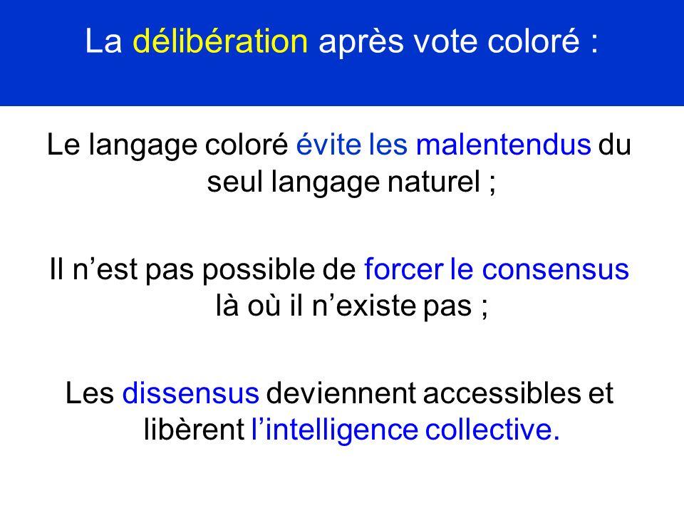La délibération après vote coloré : Le langage coloré évite les malentendus du seul langage naturel ; Il nest pas possible de forcer le consensus là o