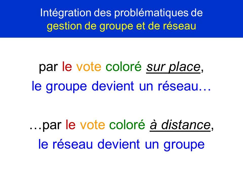 Intégration des problématiques de gestion de groupe et de réseau par le vote coloré sur place, le groupe devient un réseau… …par le vote coloré à dist