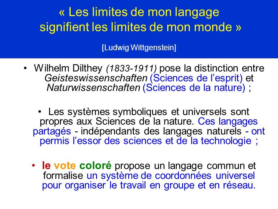 « Les limites de mon langage signifient les limites de mon monde » [Ludwig Wittgenstein] Wilhelm Dilthey (1833-1911) pose la distinction entre Geistes