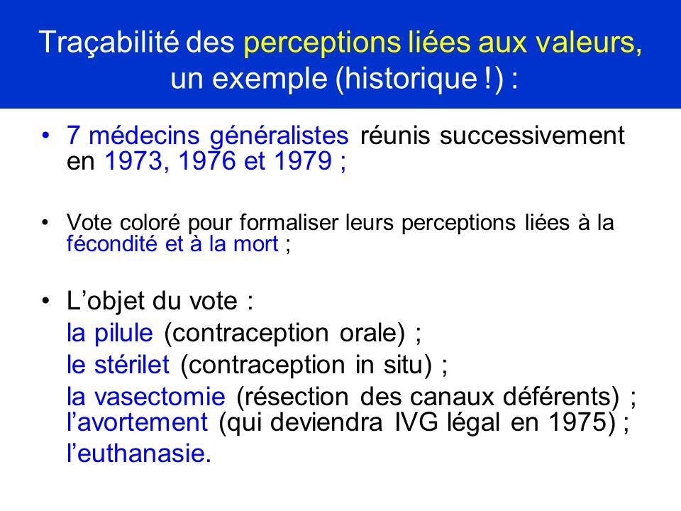 Traçabilité des perceptions liées aux valeurs, un exemple (historique !) : 7 médecins généralistes réunis successivement en 1973, 1976 et 1979 ; Vote