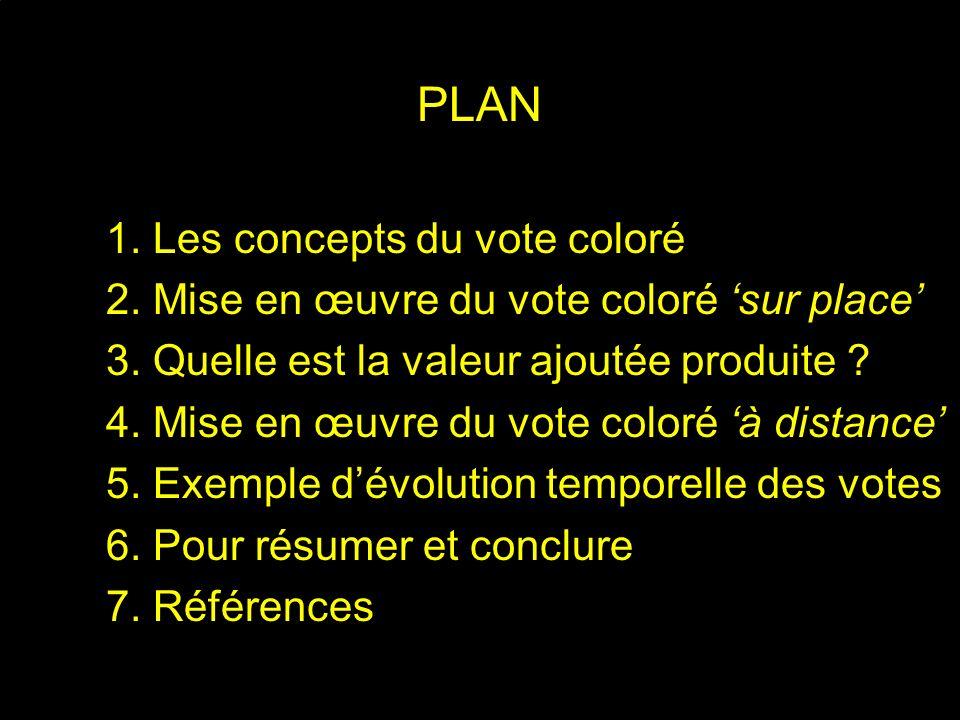 PLAN 1. Les concepts du vote coloré 2. Mise en œuvre du vote coloré sur place 3. Quelle est la valeur ajoutée produite ? 4. Mise en œuvre du vote colo