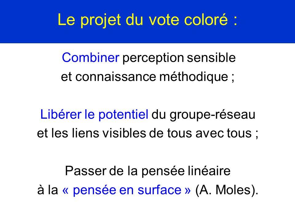 Le projet du vote coloré : Combiner perception sensible et connaissance méthodique ; Libérer le potentiel du groupe-réseau et les liens visibles de to