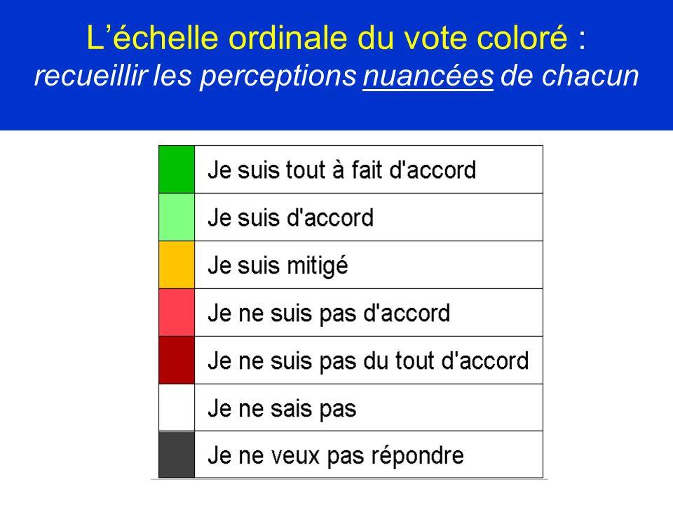 Léchelle ordinale du vote coloré : recueillir les perceptions nuancées de chacun