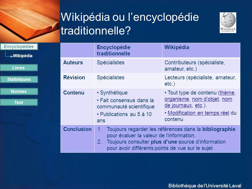 Wikipédia ou lencyclopédie traditionnelle? Encyclopédie traditionnelle Wikipédia AuteursSpécialistesContributeurs (spécialiste, amateur, etc.) Révisio
