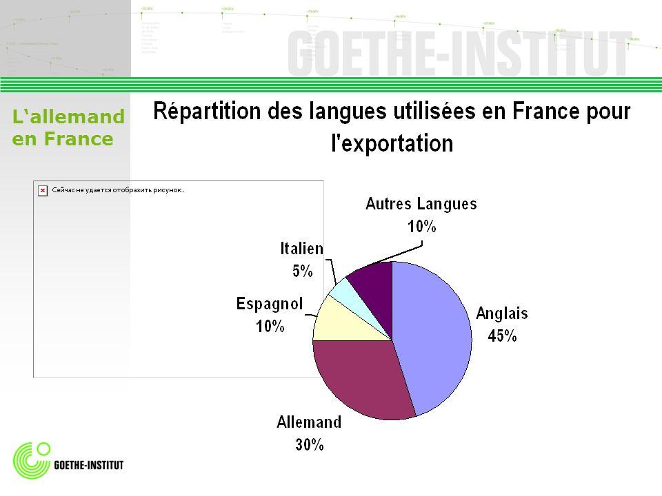 16 Jai suivi des cours dAllemand première langue en section européenne de la Sixième à la Terminale.
