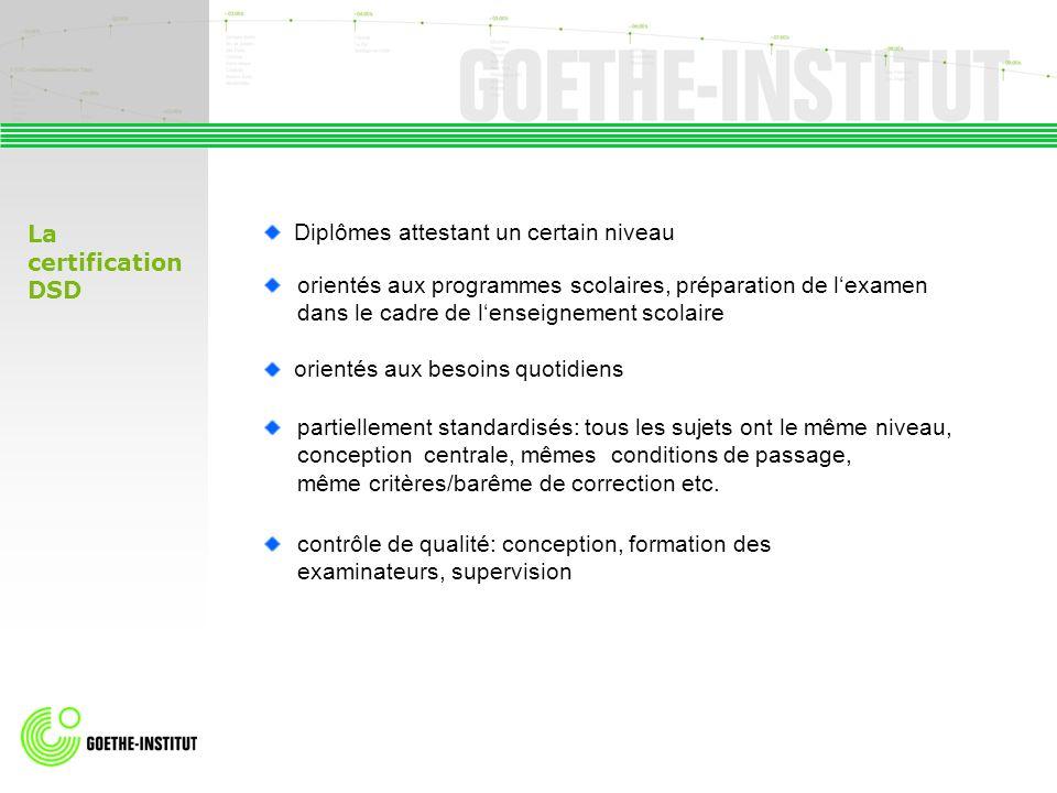 les compétences générales Lexique Grammaire la compétence de communication Compétences réceptives et productives Les examens DSD