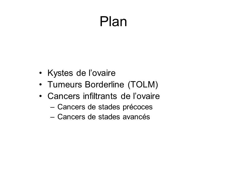 Plan Kystes de lovaire Tumeurs Borderline (TOLM) Cancers infiltrants de lovaire –Cancers de stades précoces –Cancers de stades avancés
