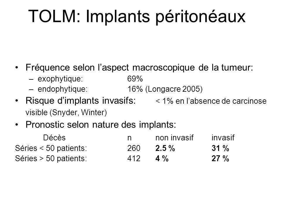 TOLM: Implants péritonéaux Fréquence selon laspect macroscopique de la tumeur: –exophytique:69% –endophytique:16% (Longacre 2005) Risque dimplants inv