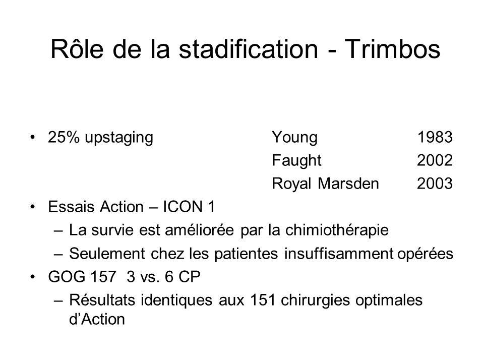 Rôle de la stadification - Trimbos 25% upstagingYoung1983 Faught2002 Royal Marsden2003 Essais Action – ICON 1 –La survie est améliorée par la chimioth