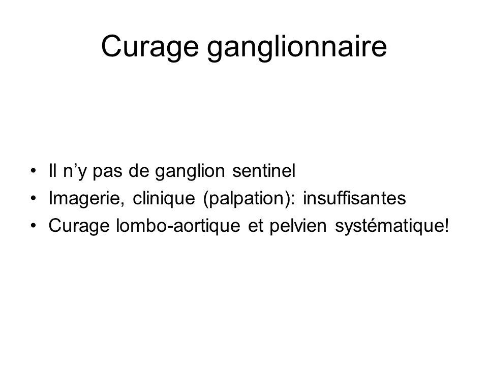 Curage ganglionnaire Il ny pas de ganglion sentinel Imagerie, clinique (palpation): insuffisantes Curage lombo-aortique et pelvien systématique!