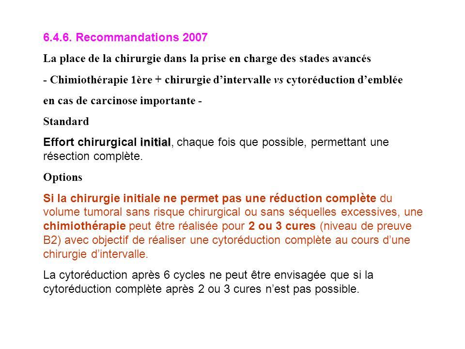 6.4.6. Recommandations 2007 La place de la chirurgie dans la prise en charge des stades avancés - Chimiothérapie 1ère + chirurgie dintervalle vs cytor