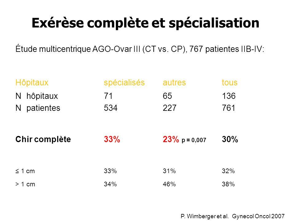 Exérèse complète et spécialisation Étude multicentrique AGO-Ovar III (CT vs. CP), 767 patientes IIB-IV: Hôpitauxspécialisésautrestous Nhôpitaux7165136