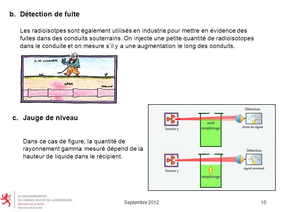 b.Détection de fuite Les radioisotpes sont également utilisés en industrie pour mettre en évidence des fuites dans des conduits souterrains. On inject
