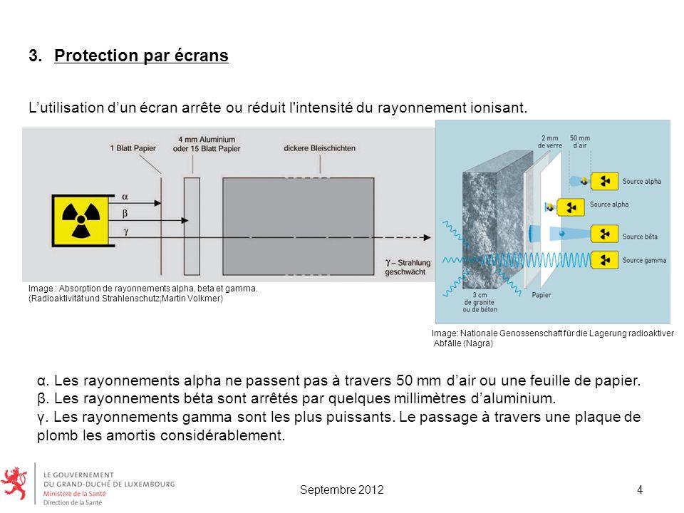 α. Les rayonnements alpha ne passent pas à travers 50 mm dair ou une feuille de papier. β. Les rayonnements béta sont arrêtés par quelques millimètres